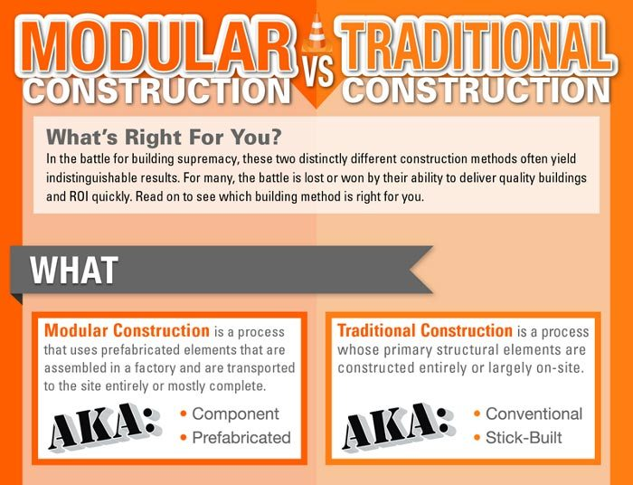 What is best modular building vs traditional building - Modular vs stick built ...
